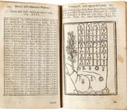 almanacco-27-ottobre-accadde-oggi