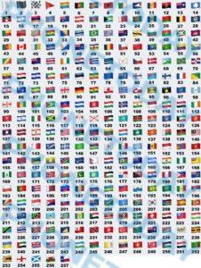 emoticon-whatsapp-significato-bandiere-768x1018