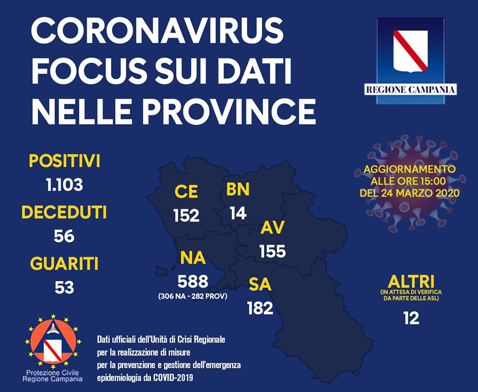 bollettino-coronavirus-campania-oggi-24-marzo-province