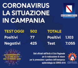 coronavirus-campania-bollettino-23-marzo