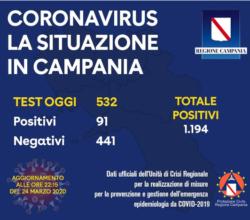 coronavirus-campania-bollettino-24-marzo
