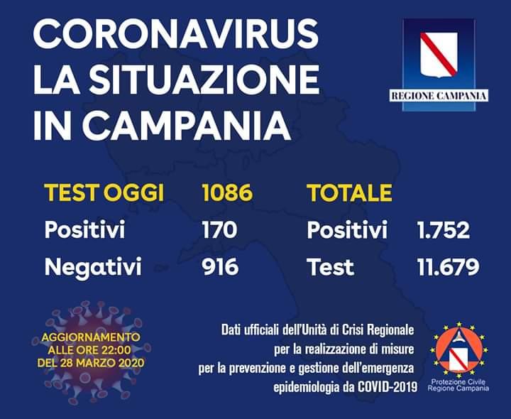 coronavirus-campania-bollettino-28-marzo
