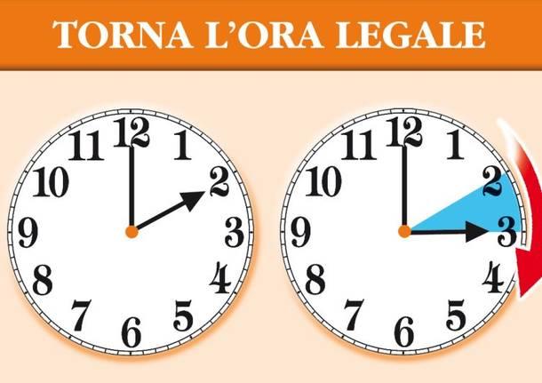 ora-legale-29-marzo-2020