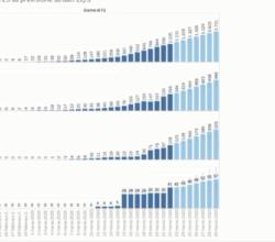 de-luca-previsione-contagi-campania-coronavirus-picco