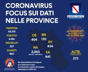 coronavirus-campania-bollettino-21-aprile-province