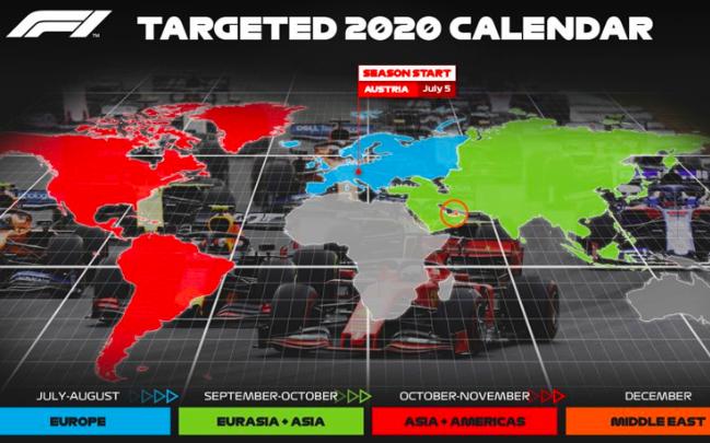 Formula 1 calendario 2020
