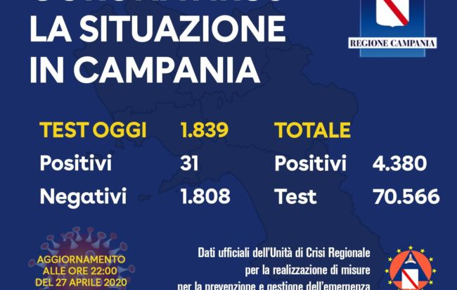 coronavirus-campanial-bollettino-27-aprile