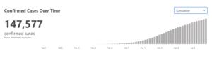 andamento-contagi-Italia-11-aprile-2020-oms