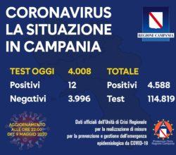 corolavirus-campania-bollettino-9-maggio