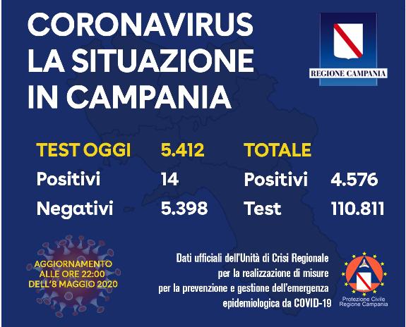 coronavirus-campania-bollettino-8-maggio