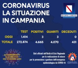 coronavirus-campania-bollettino-26-giugno