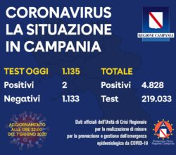 coronavirus-campania-bollettino-7-giugno