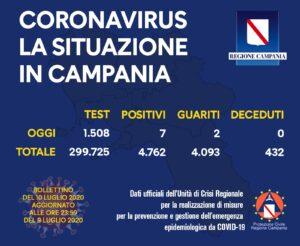 coronavirus-campania-bollettino-10-luglio