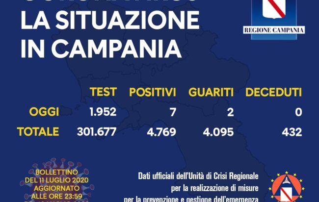 coronavirus-campania-bollettino-11-luglio