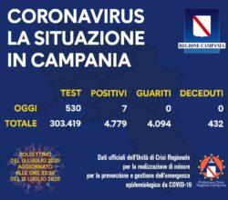 coronavirus-campania-bollettino-13-luglio