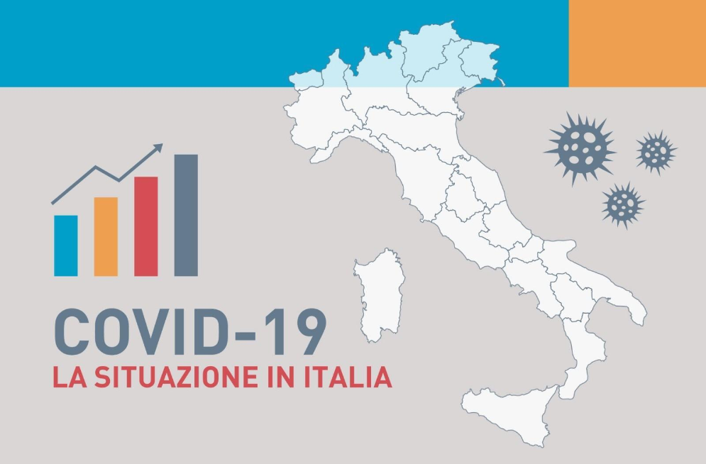 bollettino-coronavirus-italia-29-luglio