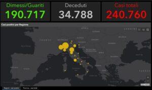 bollettino-ministero-salute-coronavirus-italia-1-luglio