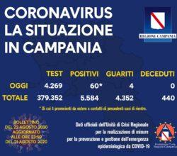 coronavirus-campania-bollettino-22-agosto