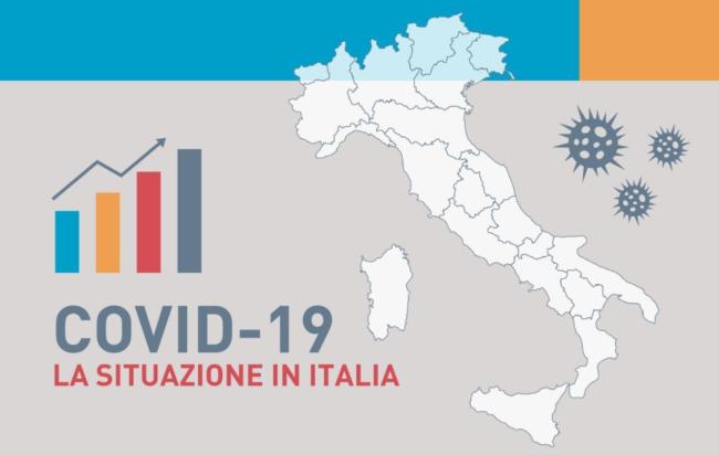 bollettino-coronavirus-italia-25-agosto