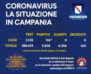 coronavirus-campania-bollettino-24-agosto