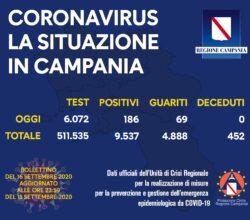 coronavirus-campania-bollettino-16-settembre