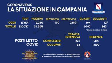 coronavirus-campania-bollettino-23-ottobre