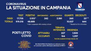 coronavirus-campania-bollettino-29-ottobre