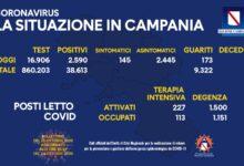 Photo of Covid Campania, il bollettino del 25 ottobre: 2.590 casi su 16.906 tamponi, zero i decessi