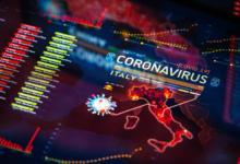 Photo of Coronavirus in Italia, il bollettino del 25 ottobre: 21.273 casi, 128 morti