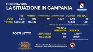 coronavirus-campania-bollettino-1-dicembre