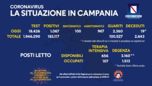 covid-campania-bollettino-23-dicembre-oggi