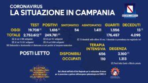 covid-campania-bollettino-oggi-19-febbraio